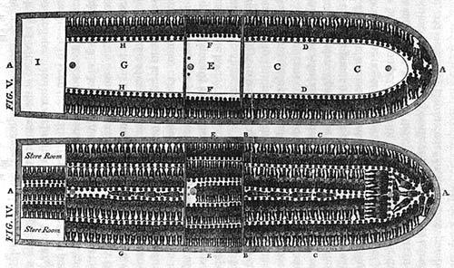 Dwarsdoorsnede van een slavenschip (1790)