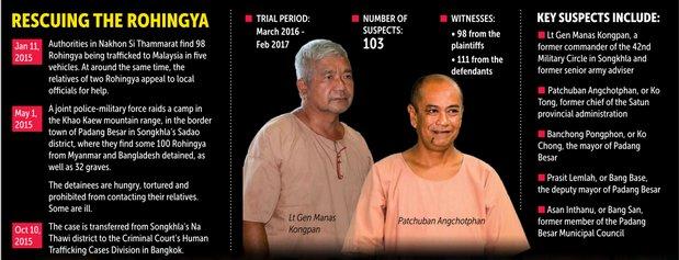 Rescuing the Rohingya