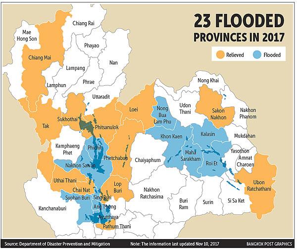23 provincies in 2017 overstroomd