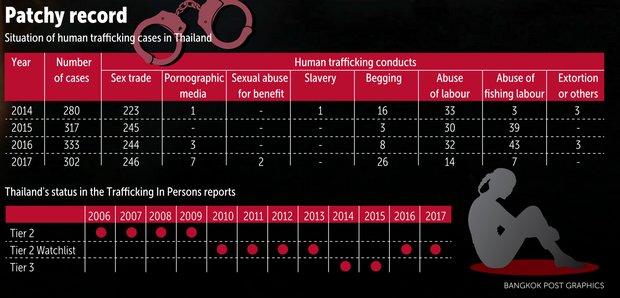 Mensenhandel